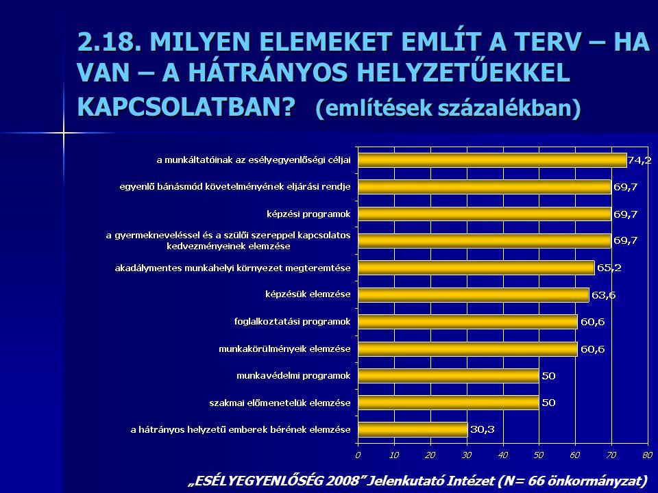 """2.18. MILYEN ELEMEKET EMLÍT A TERV – HA VAN – A HÁTRÁNYOS HELYZETŰEKKEL KAPCSOLATBAN? (említések százalékban) """"ESÉLYEGYENLŐSÉG 2008"""" Jelenkutató Intéz"""