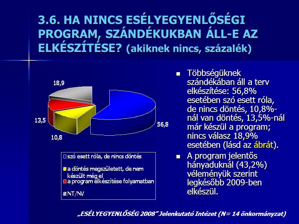 3.6. HA NINCS ESÉLYEGYENLŐSÉGI PROGRAM, SZÁNDÉKUKBAN ÁLL-E AZ ELKÉSZÍTÉSE? (akiknek nincs, százalék)  Többségüknek szándékában áll a terv elkészítése