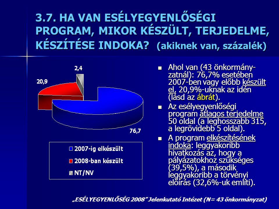 3.7. HA VAN ESÉLYEGYENLŐSÉGI PROGRAM, MIKOR KÉSZÜLT, TERJEDELME, KÉSZÍTÉSE INDOKA? (akiknek van, százalék)  Ahol van (43 önkormány- zatnál): 76,7% es