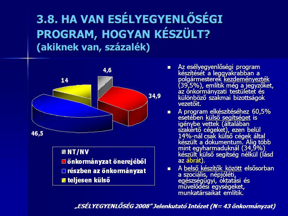 3.8. HA VAN ESÉLYEGYENLŐSÉGI PROGRAM, HOGYAN KÉSZÜLT? (akiknek van, százalék)  Az esélyegyenlőségi program készítését a leggyakrabban a polgármestere