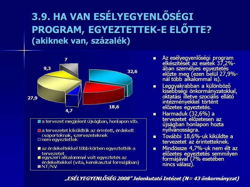 3.9. HA VAN ESÉLYEGYENLŐSÉGI PROGRAM, EGYEZTETTEK-E ELŐTTE? (akiknek van, százalék)  Az esélyegyenlőségi program elkészítését az esetek 37,2%- ában s