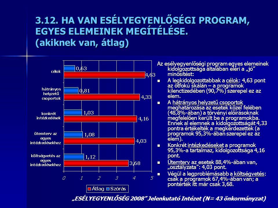 3.12. HA VAN ESÉLYEGYENLŐSÉGI PROGRAM, EGYES ELEMEINEK MEGÍTÉLÉSE. (akiknek van, átlag) Az esélyegyenlőségi program egyes elemeinek kidolgozottsága ál