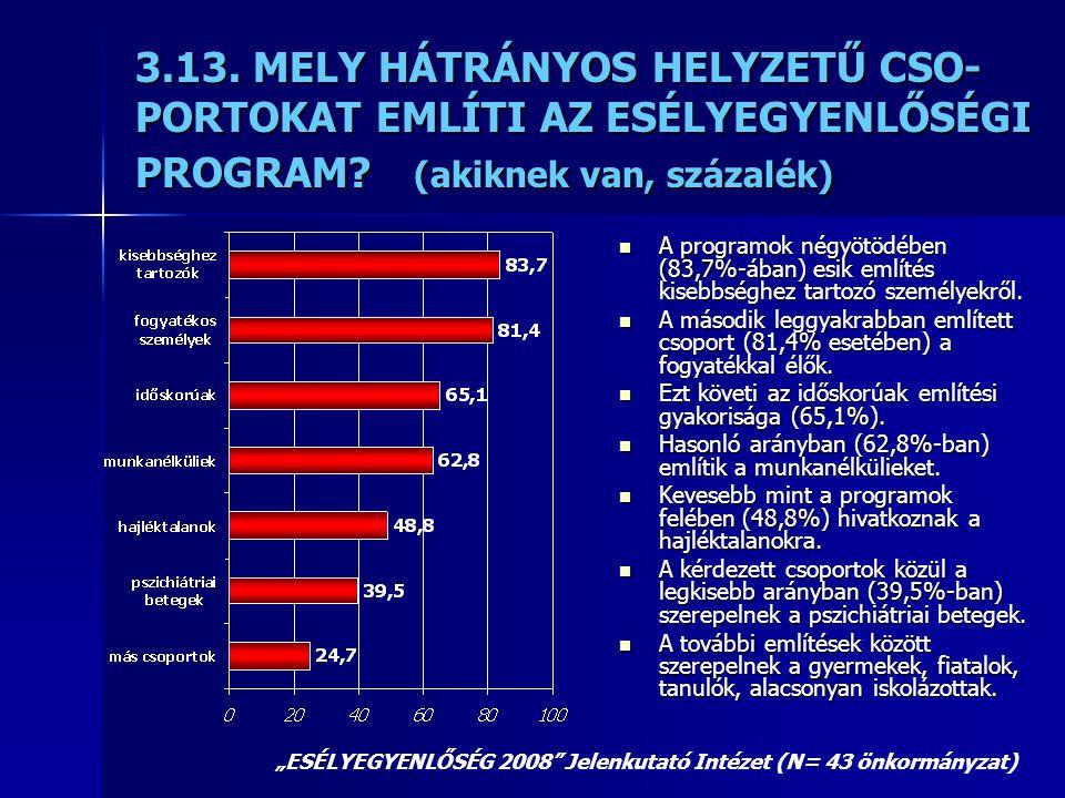 3.13. MELY HÁTRÁNYOS HELYZETŰ CSO- PORTOKAT EMLÍTI AZ ESÉLYEGYENLŐSÉGI PROGRAM? (akiknek van, százalék)  A programok négyötödében (83,7%-ában) esik e