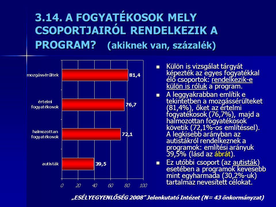 3.14. A FOGYATÉKOSOK MELY CSOPORTJAIRÓL RENDELKEZIK A PROGRAM? (akiknek van, százalék)  Külön is vizsgálat tárgyát képezték az egyes fogyatékkal élő
