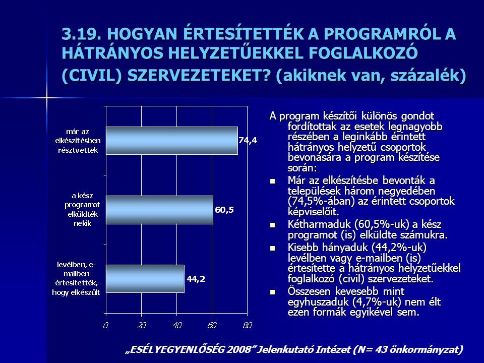 3.19. HOGYAN ÉRTESÍTETTÉK A PROGRAMRÓL A HÁTRÁNYOS HELYZETŰEKKEL FOGLALKOZÓ (CIVIL) SZERVEZETEKET? (akiknek van, százalék) A program készítői különös