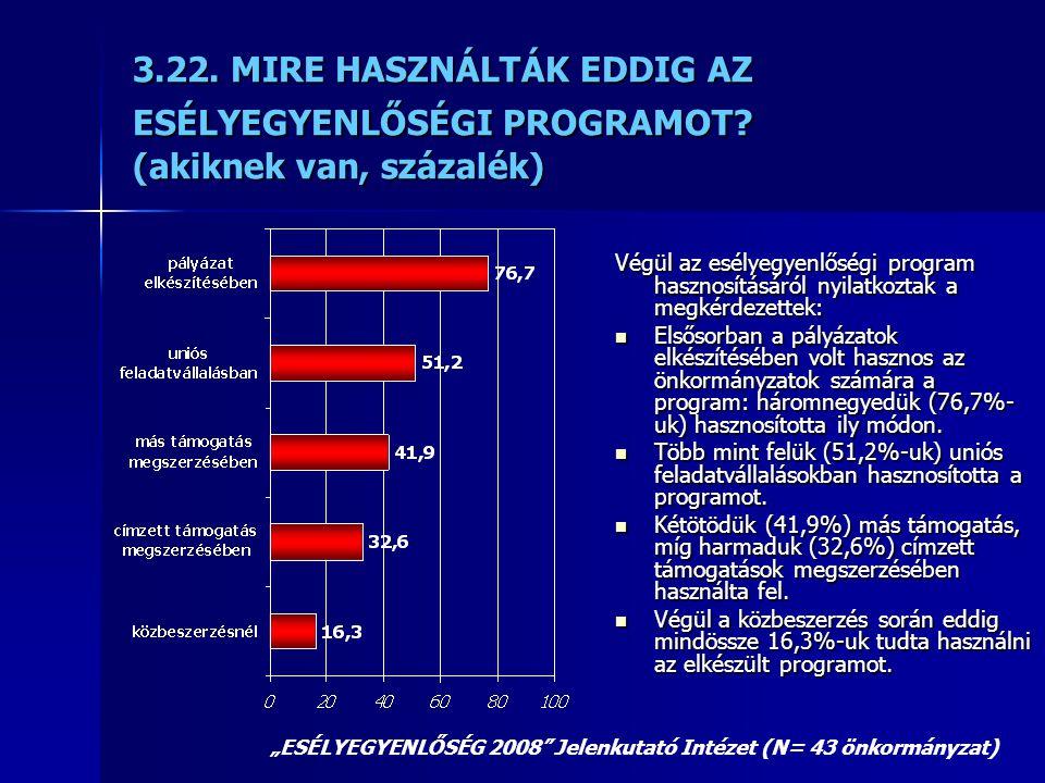 3.22. MIRE HASZNÁLTÁK EDDIG AZ ESÉLYEGYENLŐSÉGI PROGRAMOT? (akiknek van, százalék) Végül az esélyegyenlőségi program hasznosításáról nyilatkoztak a me