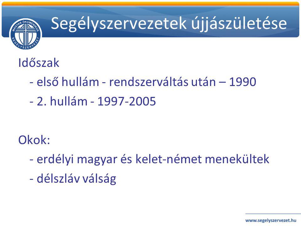 Segélyszervezetek újjászületése Időszak - első hullám - rendszerváltás után – 1990 - 2. hullám - 1997-2005 Okok: - erdélyi magyar és kelet-német menek