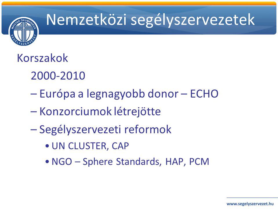 Korszakok 2000-2010 –Európa a legnagyobb donor – ECHO –Konzorciumok létrejötte –Segélyszervezeti reformok •UN CLUSTER, CAP •NGO – Sphere Standards, HA