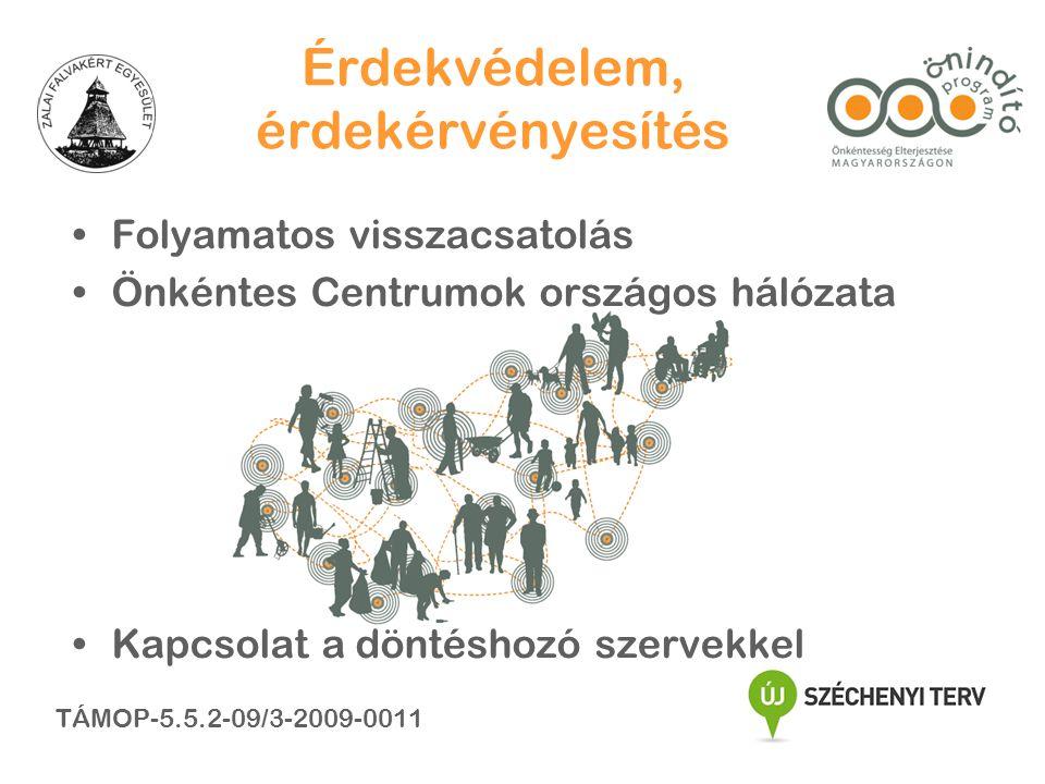 Érdekvédelem, érdekérvényesítés •Folyamatos visszacsatolás •Önkéntes Centrumok országos hálózata •Kapcsolat a döntéshozó szervekkel TÁMOP-5.5.2-09/3-2009-0011