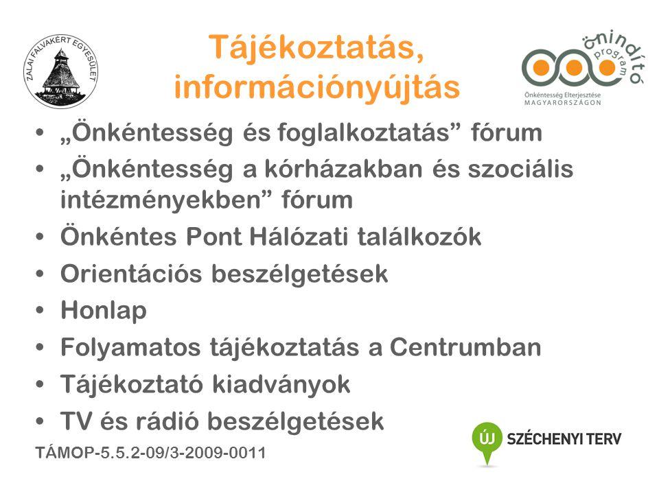 """Tájékoztatás, információnyújtás •""""Önkéntesség és foglalkoztatás fórum •""""Önkéntesség a kórházakban és szociális intézményekben fórum •Önkéntes Pont Hálózati találkozók •Orientációs beszélgetések •Honlap •Folyamatos tájékoztatás a Centrumban •Tájékoztató kiadványok •TV és rádió beszélgetések TÁMOP-5.5.2-09/3-2009-0011"""