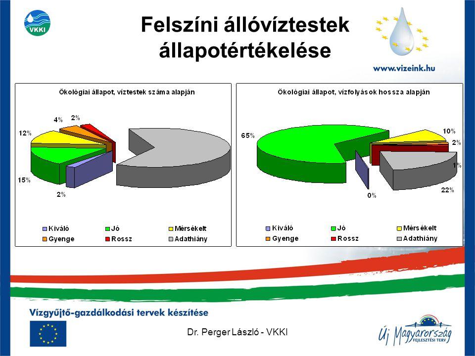 Dr. Perger László - VKKI Felszíni állóvíztestek állapotértékelése