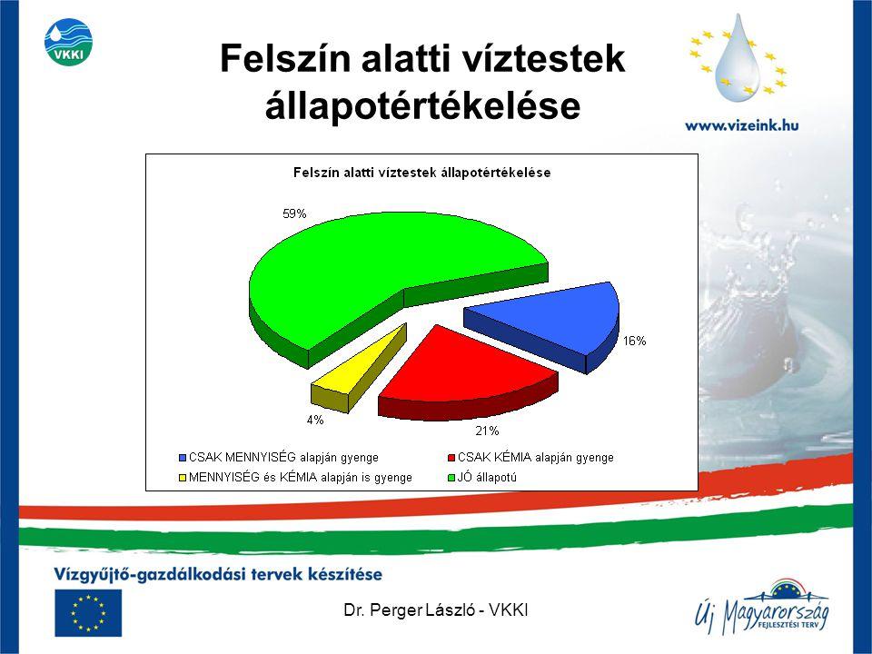 Dr. Perger László - VKKI Felszín alatti víztestek állapotértékelése