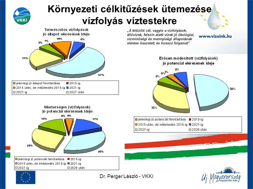 """Dr. Perger László - VKKI Környezeti célkitűzések ütemezése vízfolyás víztestekre """"A kitűzött cél, vagyis a vízfolyások, állóvizek, felszín alatti vize"""