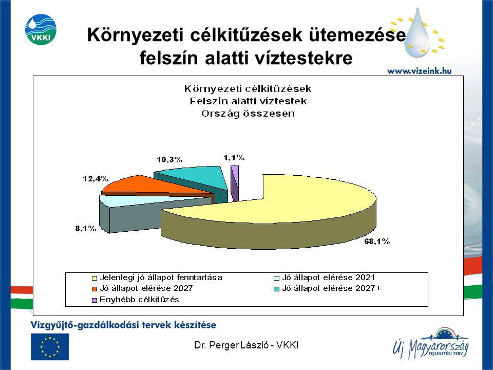 Dr. Perger László - VKKI Környezeti célkitűzések ütemezése felszín alatti víztestekre