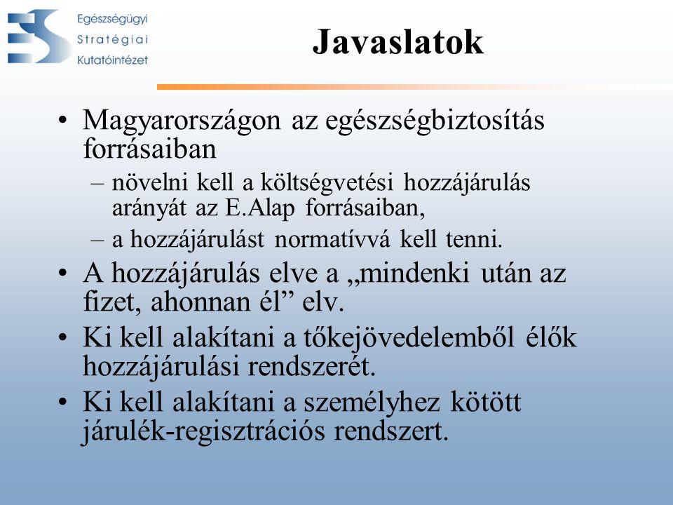 Javaslatok •Magyarországon az egészségbiztosítás forrásaiban –növelni kell a költségvetési hozzájárulás arányát az E.Alap forrásaiban, –a hozzájárulást normatívvá kell tenni.