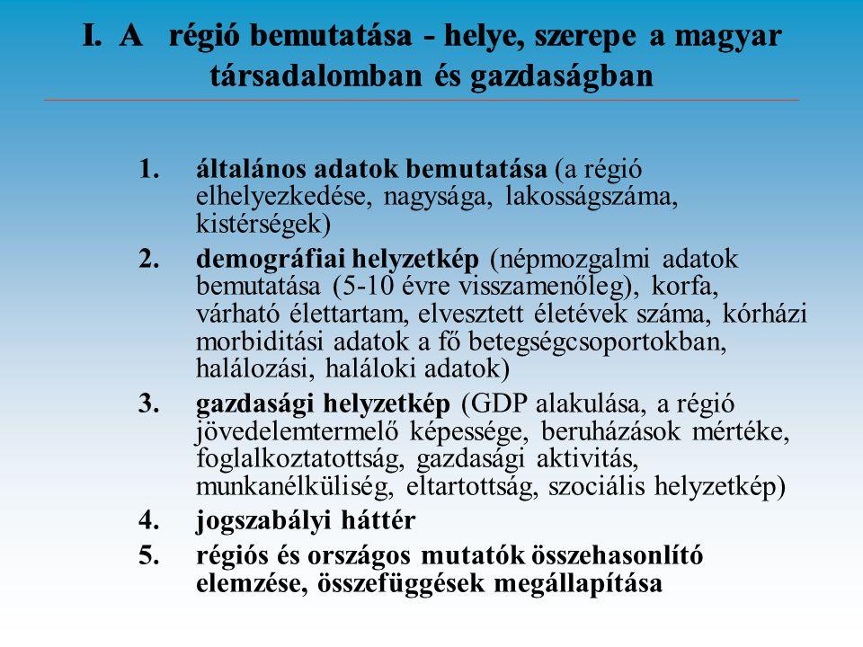 I. A régió bemutatása - helye, szerepe a magyar társadalomban és gazdaságban 1.általános adatok bemutatása (a régió elhelyezkedése, nagysága, lakosság