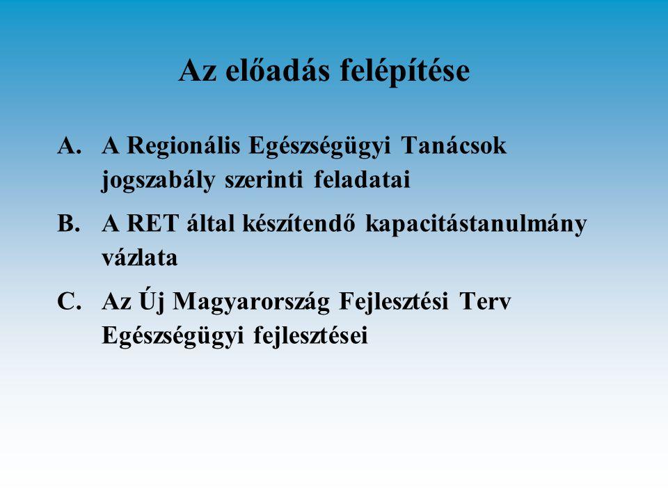 A.A Regionális Egészségügyi Tanácsok jogszabály szerinti feladatai B.A RET által készítendő kapacitástanulmány vázlata C.Az Új Magyarország Fejlesztési Terv Egészségügyi fejlesztései Az előadás felépítése