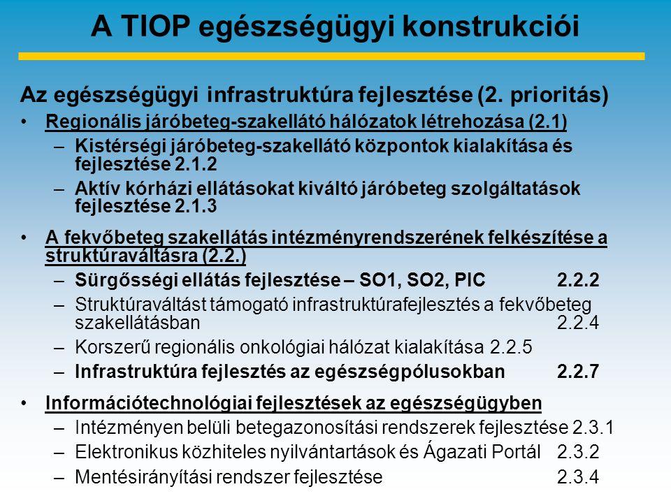 A TIOP egészségügyi konstrukciói Az egészségügyi infrastruktúra fejlesztése (2. prioritás) •Regionális járóbeteg-szakellátó hálózatok létrehozása (2.1