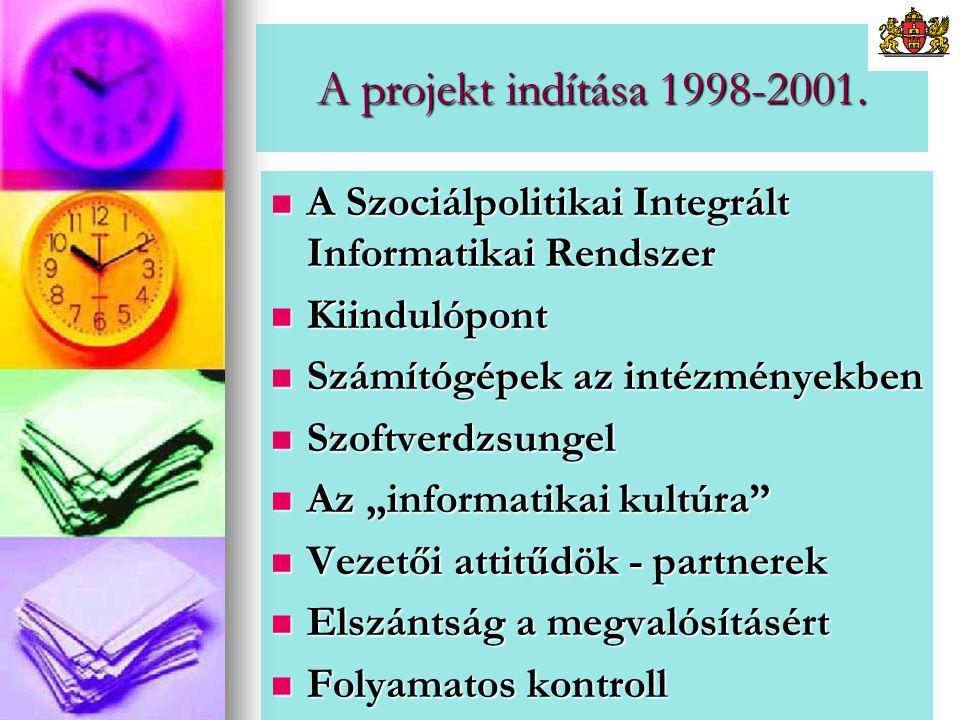 A projekt indítása 1998-2001.  A Szociálpolitikai Integrált Informatikai Rendszer  Kiindulópont  Számítógépek az intézményekben  Szoftverdzsungel