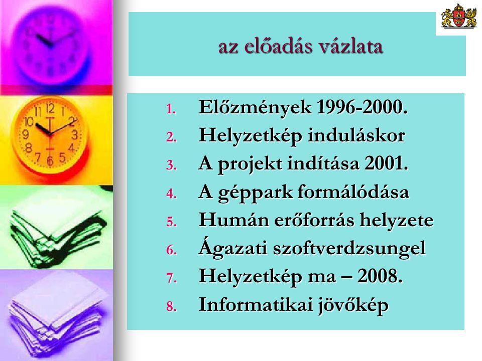 az előadás vázlata az előadás vázlata 1. Előzmények 1996-2000. 2. Helyzetkép induláskor 3. A projekt indítása 2001. 4. A géppark formálódása 5. Humán