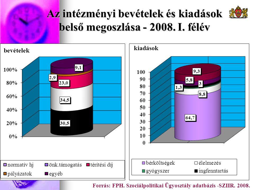 Az intézményi bevételek és kiadások belső megoszlása - 2008. I. félév Forrás: FPH. Szociálpolitikai Ügyosztály adatbázis -SZIIR. 2008.