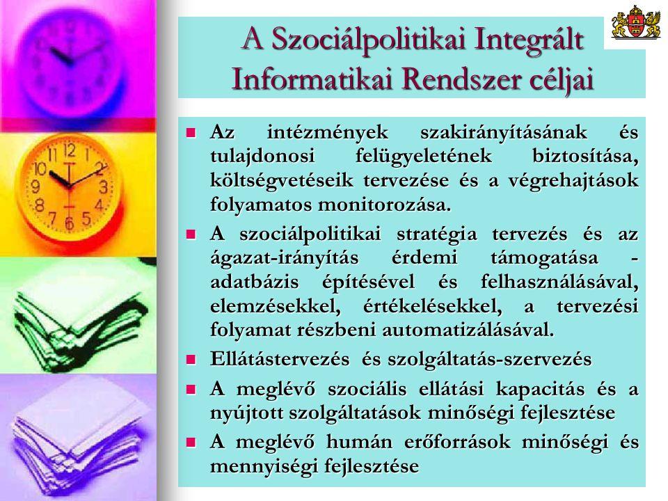 A Szociálpolitikai Integrált Informatikai Rendszer céljai  Az intézmények szakirányításának és tulajdonosi felügyeletének biztosítása, költségvetései