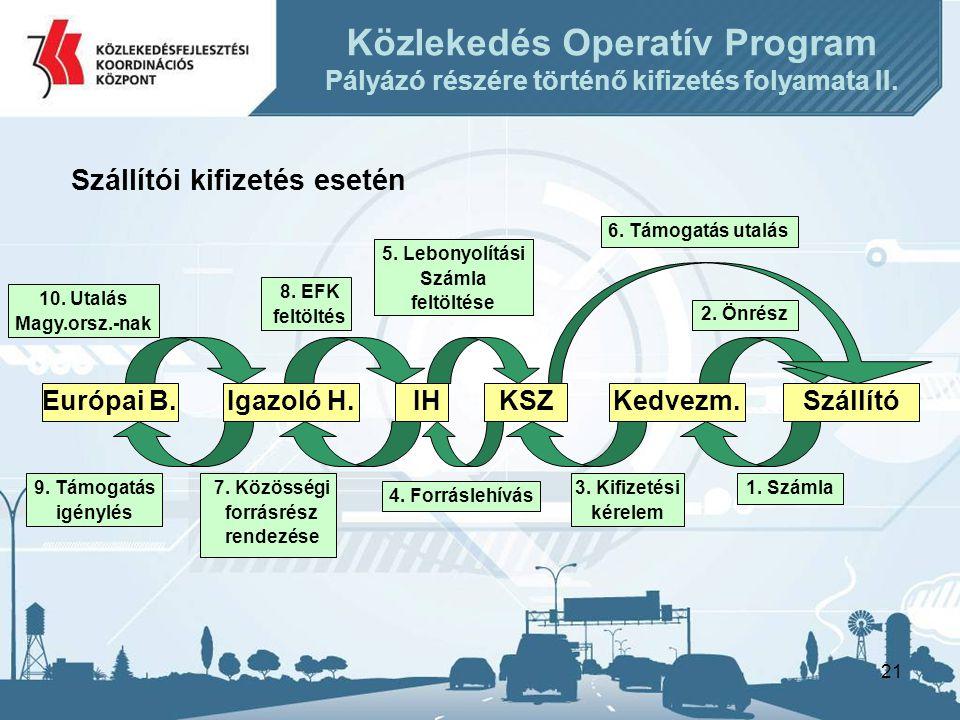 21 Igazoló H.1. Számla Közlekedés Operatív Program Pályázó részére történő kifizetés folyamata II.