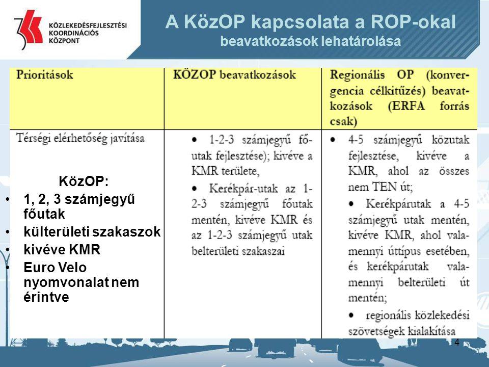4 A KözOP kapcsolata a ROP-okal beavatkozások lehatárolása KözOP: •1, 2, 3 számjegyű főutak •külterületi szakaszok •kivéve KMR •Euro Velo nyomvonalat nem érintve