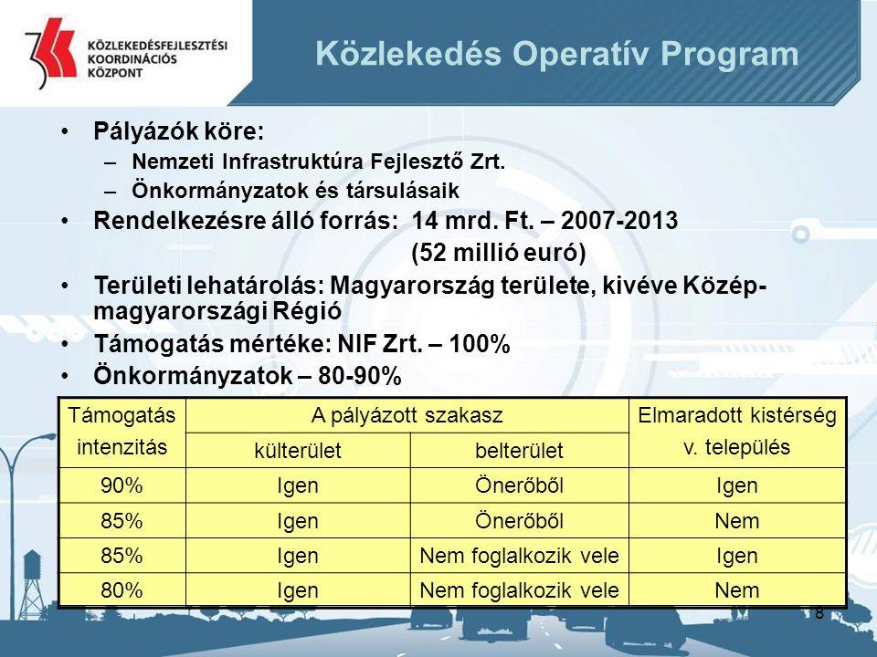 9 Támogatási intenzitás összehasonlítása KözOP – Útpénztár Csak az Akciótervben meghatározott főutak mentén nyújthat be pályázatot ÉpítésTervezés / ElőkészítésSzélesítés KözOPÚtpénz tár KözOPÚtpén ztár ÖnkormányzatNIF Zrt.ÖnkormányzatNIF Zrt.