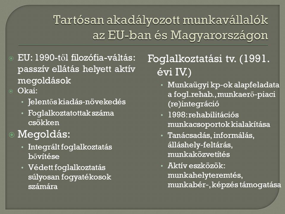  EU: 1990-t ő l filozófia-váltás: passzív ellátás helyett aktív megoldások  Okai: • Jelent ő s kiadás-növekedés • Foglalkoztatottak száma csökken 