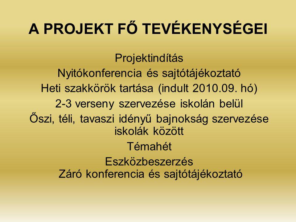 A PROJEKT FŐ TEVÉKENYSÉGEI Projektindítás Nyitókonferencia és sajtótájékoztató Heti szakkörök tartása (indult 2010.09.