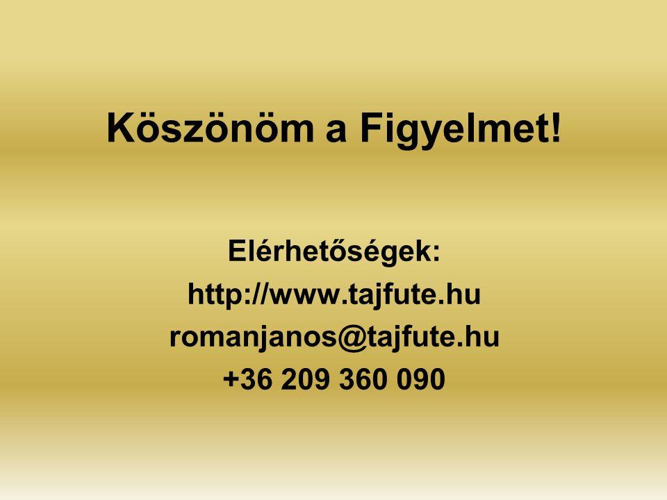 Elérhetőségek: http://www.tajfute.hu romanjanos@tajfute.hu +36 209 360 090 Köszönöm a Figyelmet!