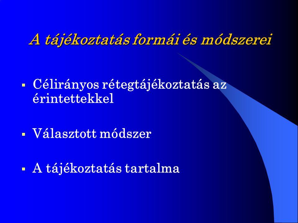 A tájékoztatás formái és módszerei  Célirányos rétegtájékoztatás az érintettekkel  Választott módszer  A tájékoztatás tartalma
