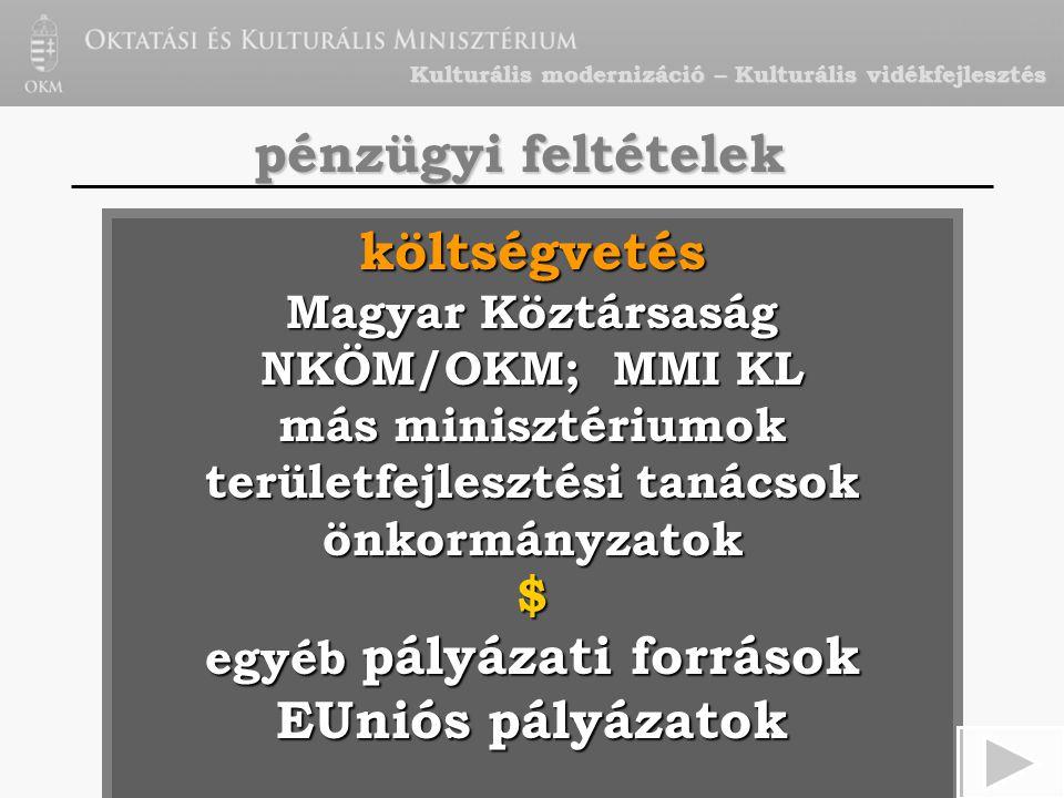 költségvetés Magyar Köztársaság NKÖM/OKM; MMI KL más minisztériumok területfejlesztési tanácsok önkormányzatok$ egyéb pályázati források EUniós pályázatok pénzügyi feltételek