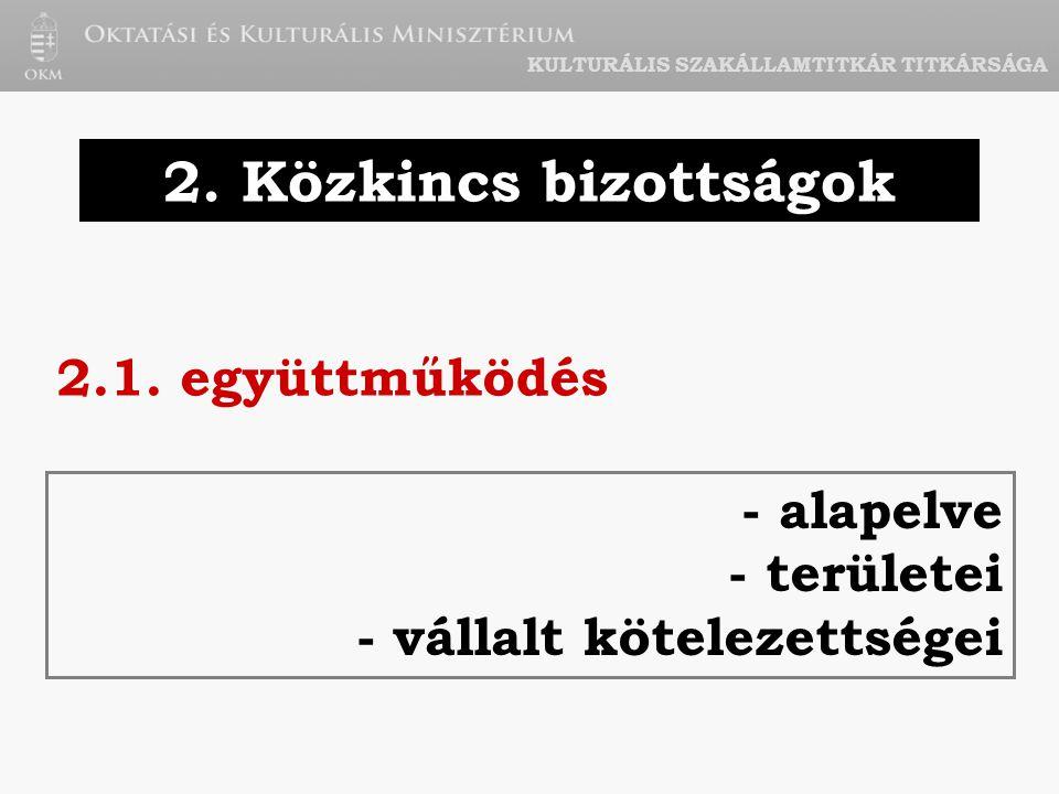 KULTURÁLIS SZAKÁLLAMTITKÁR TITKÁRSÁGA 2. Közkincs bizottságok 2.1.