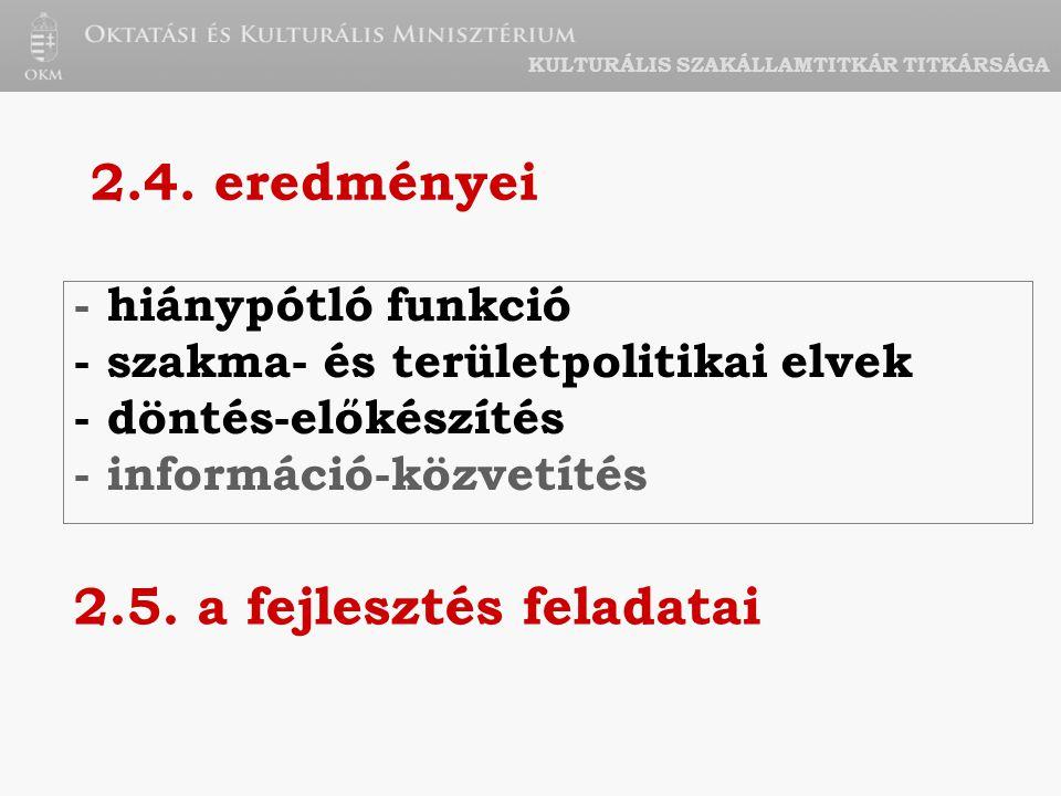 KULTURÁLIS SZAKÁLLAMTITKÁR TITKÁRSÁGA 2.4.