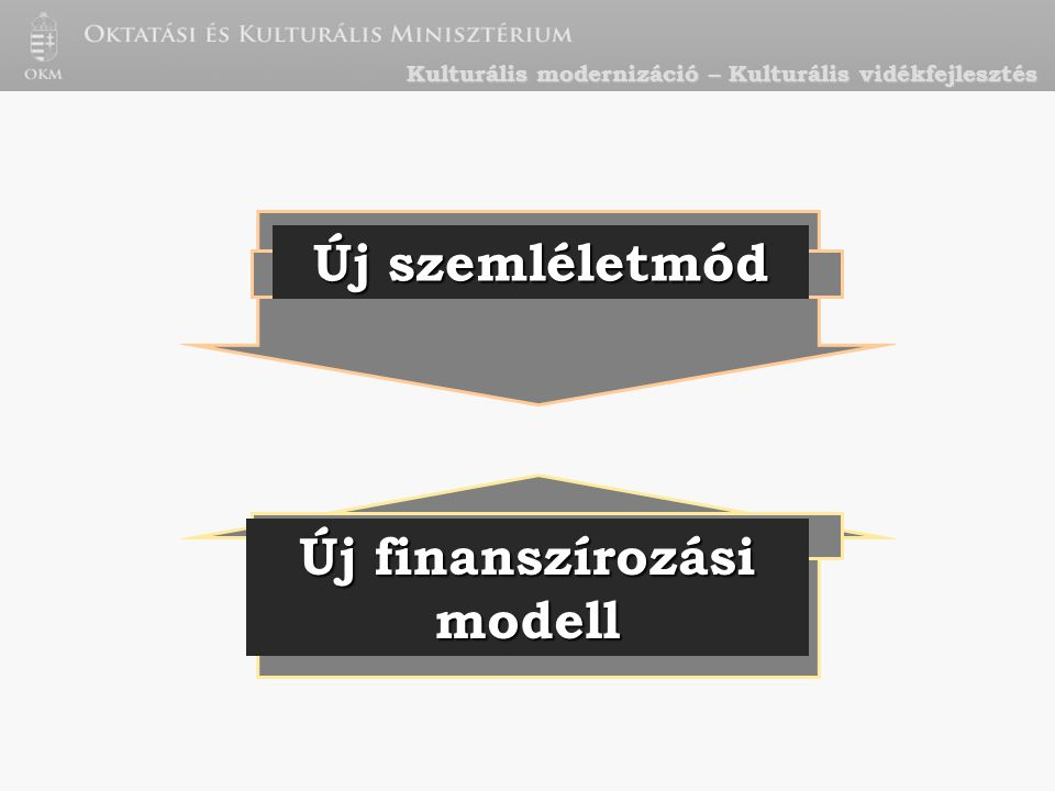 Kulturális modernizáció – Kulturális vidékfejlesztés Új szemléletmód Új finanszírozási modell