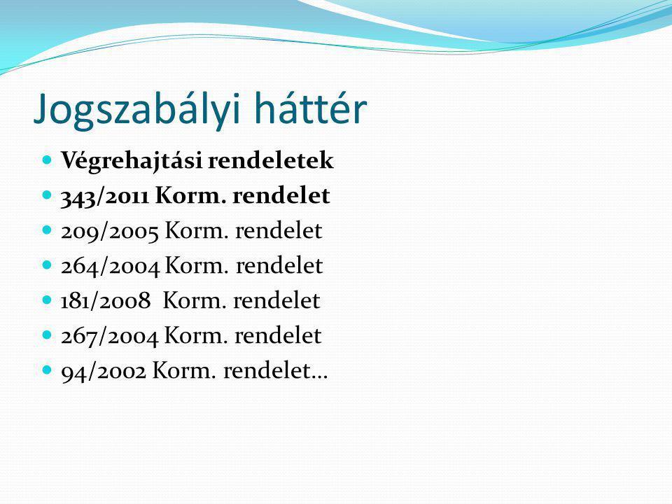Jogszabályi háttér  Végrehajtási rendeletek  343/2011 Korm. rendelet  209/2005 Korm. rendelet  264/2004 Korm. rendelet  181/2008 Korm. rendelet 