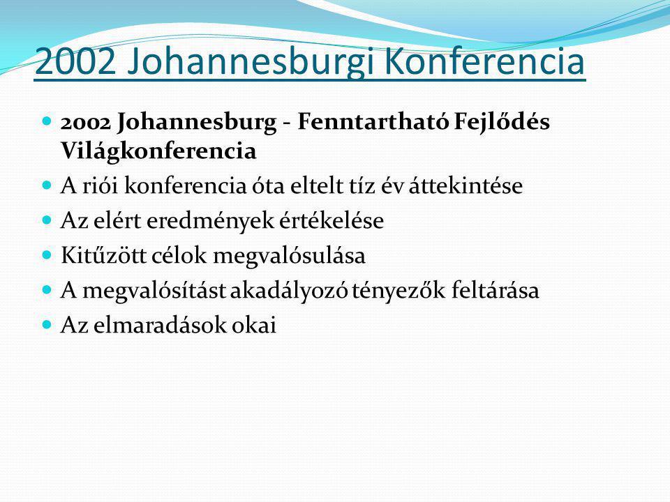 2002 Johannesburgi Konferencia  2002 Johannesburg - Fenntartható Fejlődés Világkonferencia  A riói konferencia óta eltelt tíz év áttekintése  Az el