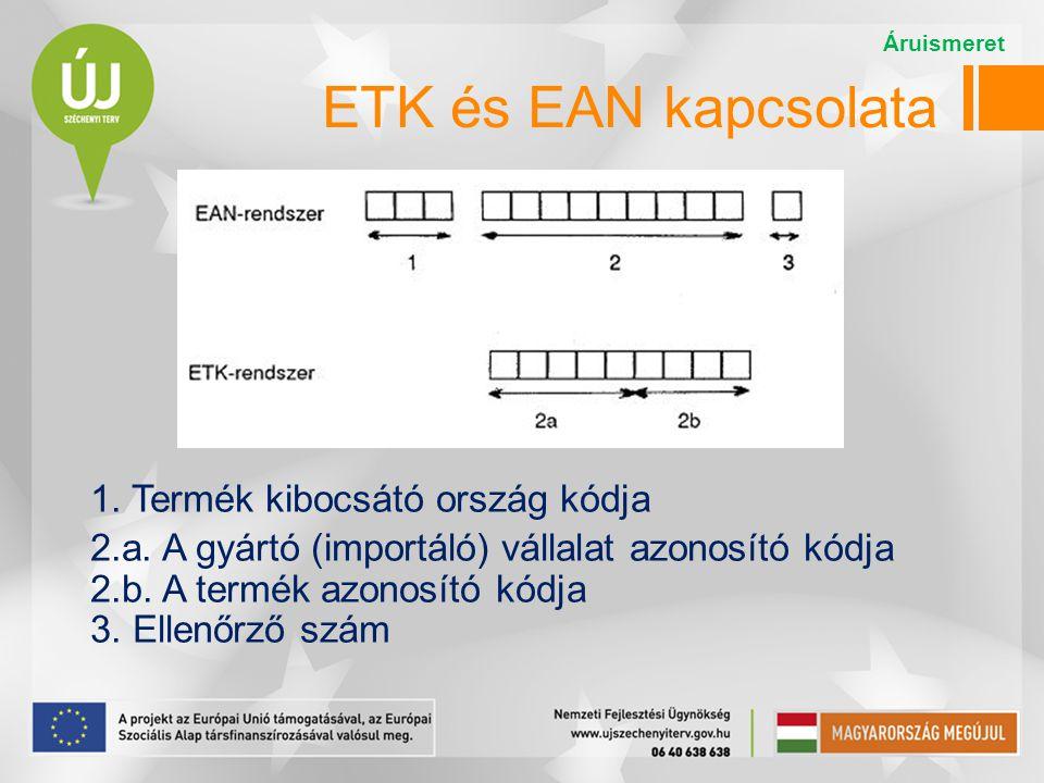ETK és EAN kapcsolata 1. Termék kibocsátó ország kódja 2.a. A gyártó (importáló) vállalat azonosító kódja 2.b. A termék azonosító kódja 3. Ellenőrző s
