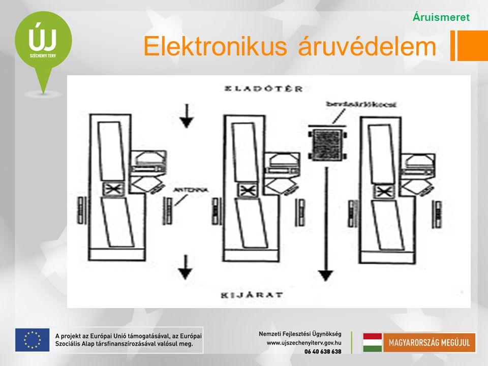 Elektronikus áruvédelem Áruismeret