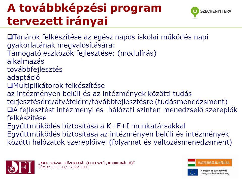 """""""XXI. SZÁZADI KÖZOKTATÁS ( FEJLESZTÉS, KOORDINÁCIÓ )"""" TÁMOP-3.1.1-11/1-2012-0001 Készítette: Varga Attila Budapest 2013. Február 27. A továbbképzési p"""
