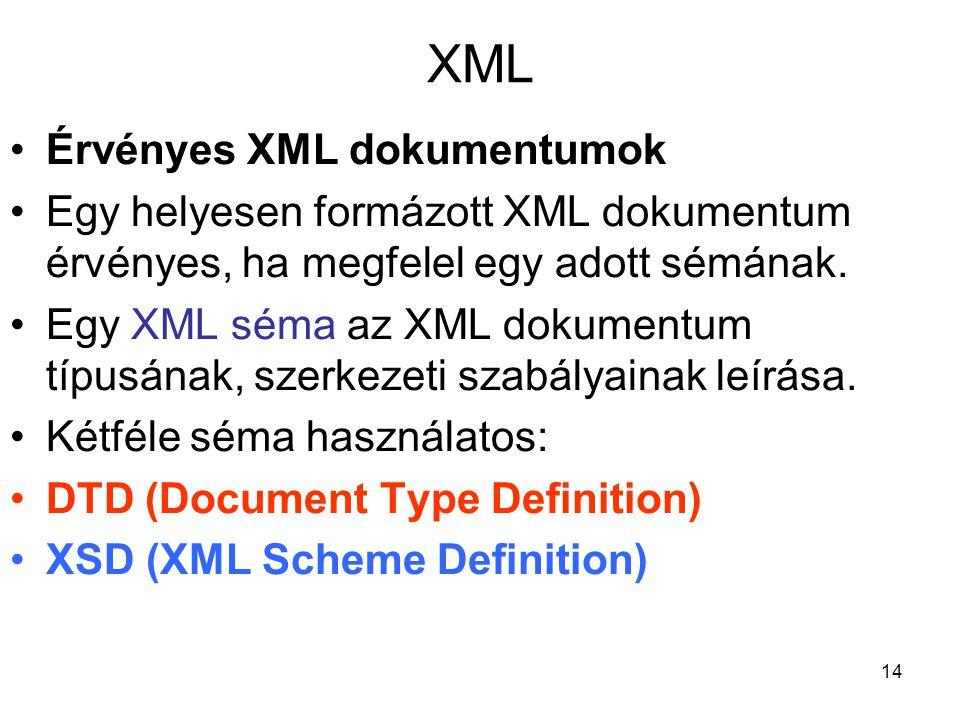 14 XML •Érvényes XML dokumentumok •Egy helyesen formázott XML dokumentum érvényes, ha megfelel egy adott sémának.