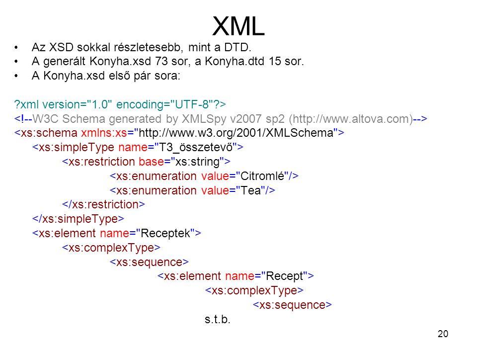20 XML •Az XSD sokkal részletesebb, mint a DTD. •A generált Konyha.xsd 73 sor, a Konyha.dtd 15 sor.