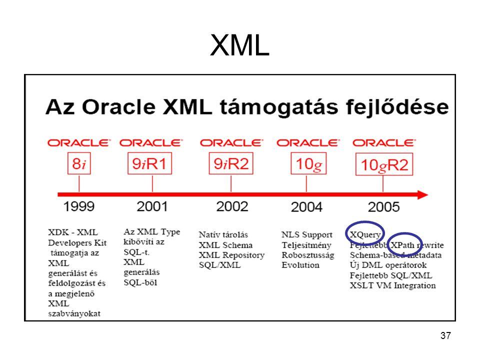 37 XML