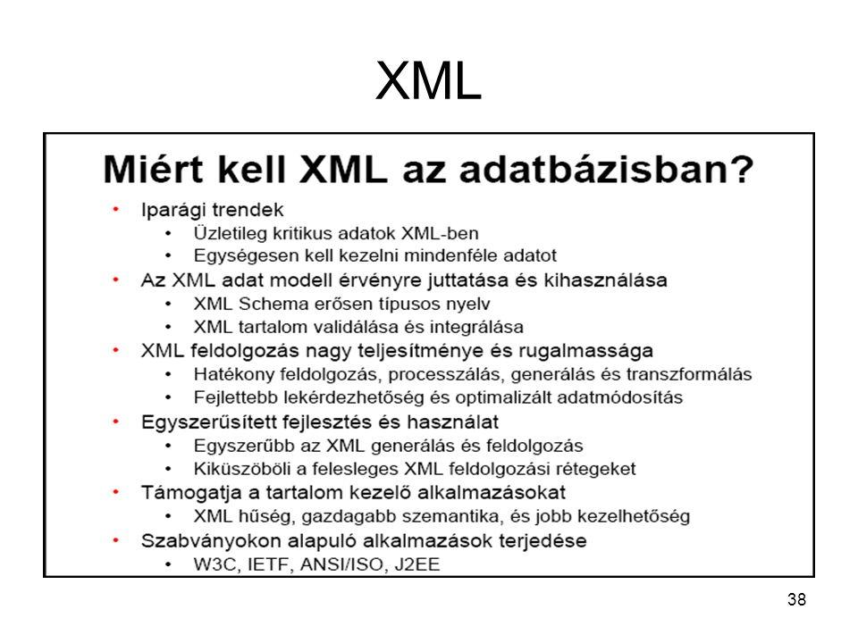 38 XML