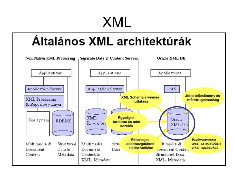39 XML