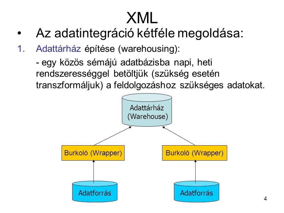 5 XML 2.Közvetítő használata (mediation): - az adatforrásokból egy közös nézetet (virtuális adatbázist) definiálunk, - a virtuális adatbázishoz intézett lekérdezéseket át kell fordítani az eredeti adatforrások lekérdezéseivé, és a lekérdezések eredményeit vissza kell integrálni.