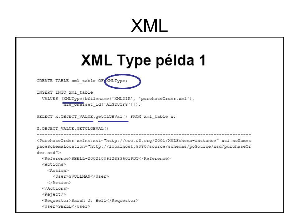 43 XML