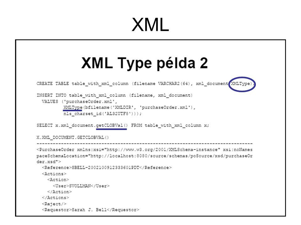 44 XML